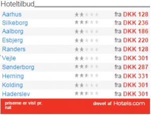 hoteller-jylland